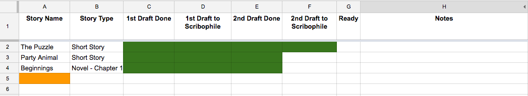 The Write Stuff progress, February 2017