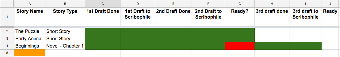 The Write Stuff progress spreadsheet